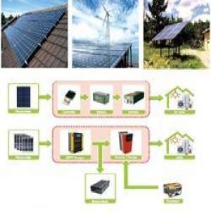 Solar Power System Exporter