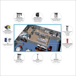 Water Filtration System for Food Service
