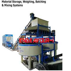 Material Storage, Weighing, Batching & Mixing Systems