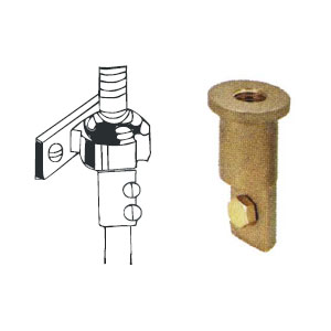 Coupler for Tape & Round Conductor