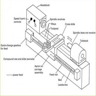 Lathe Machine