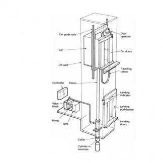 TradeXL Shop - Elevator-parts | TradeXL Media