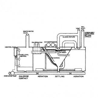 sewage-treatment-plant