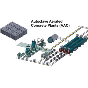 AAC Block Making Plant (Autoclaved Aerated Concrete Plant)